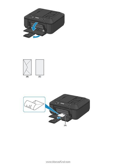 [MANUALS] Canon Pixma Mg3222 Getting Started Guide Manual