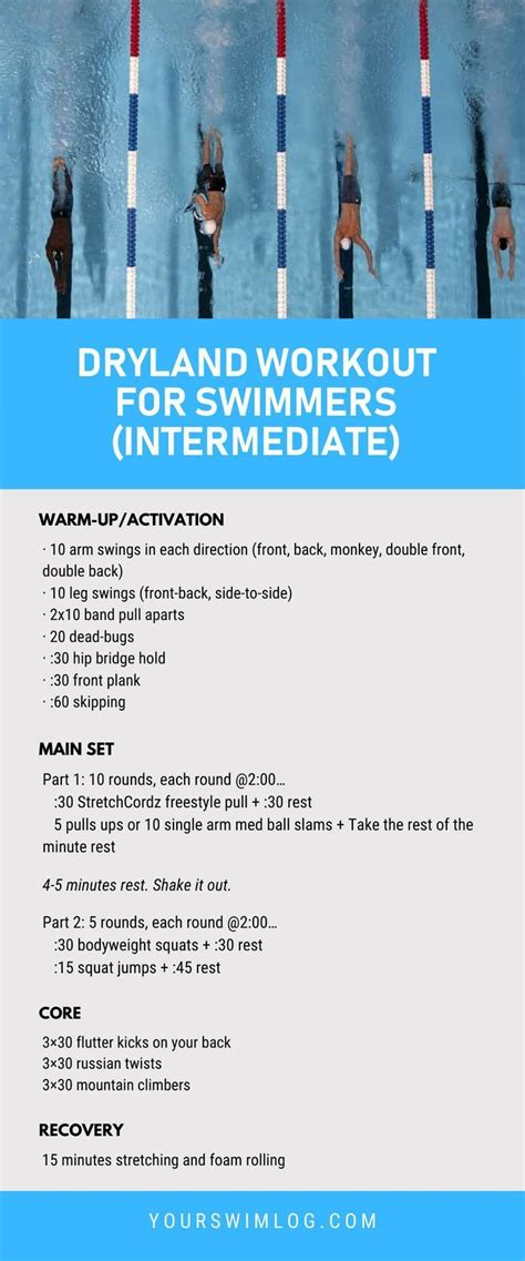 3 Dryland Workouts for Swimmers of Every Level | Workouts