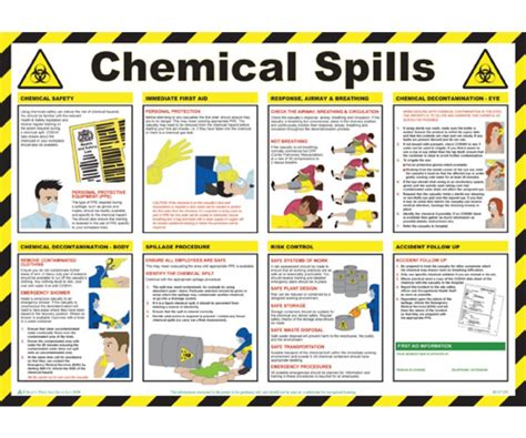 Chemical Spills Poster - HSP09 - H&S Guidance Posters