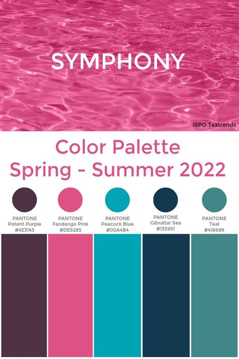 Textrends: The Spring/Summer 2022 Color Palette in 2020