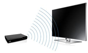 Setting Up Wireless Cable TV With IR Repeater Kits | Smarthome