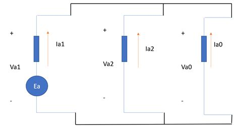 Unbalanced Fault Analysis: Double Line to Ground Fault