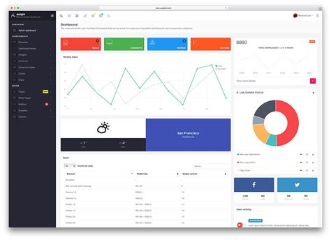 20+ Free Bootstrap Admin Dashboard Themes 2018 - TalkElement