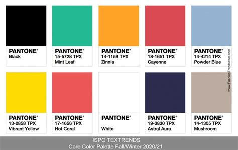ISPO TEXTRENDS Color Trends Fall/Winter 2020/21 | Color