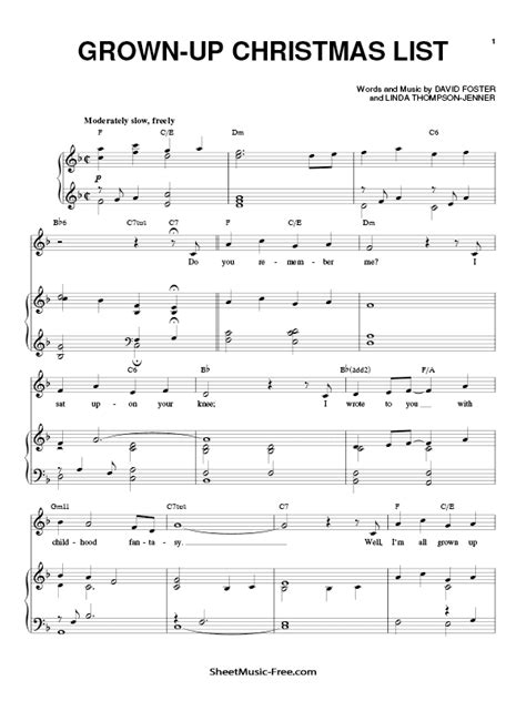Royale High Piano Song Sheets - Blijfopdehoogte