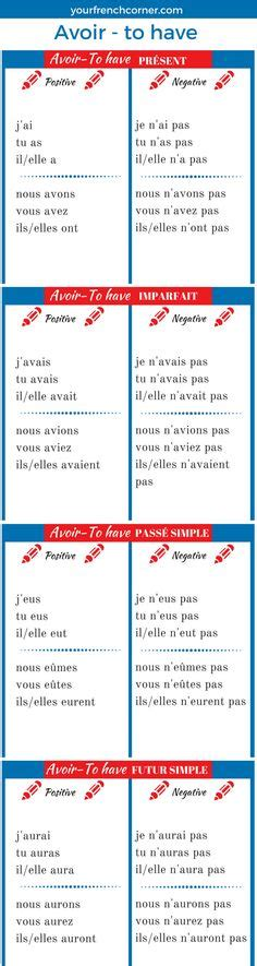 600 French - Verbs ideas   french verbs, teaching french